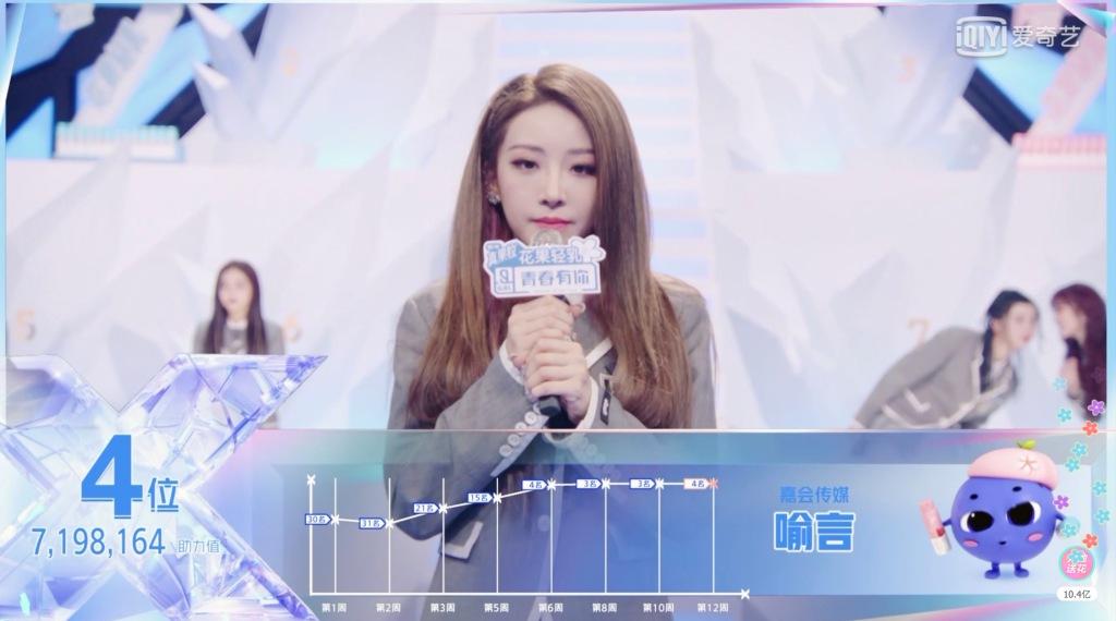 Yu Yan ranks fourth in